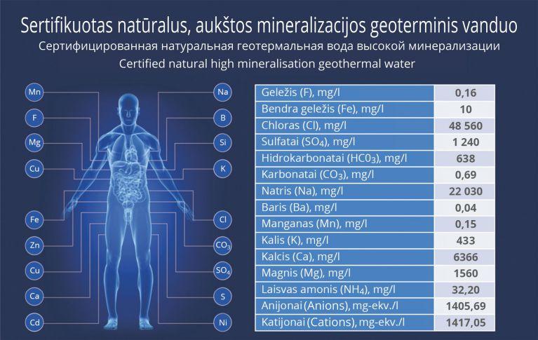 Минеральное море, лечебная процедура